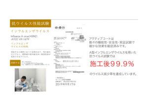 抗ウイルス性能試験
